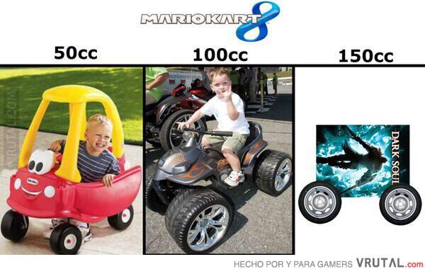 Programa 7x31 (06-06-2014) 'Mario Kart 8' - Página 3 VRU_13311_la_muerte_sobre_ruedas_en_150cc