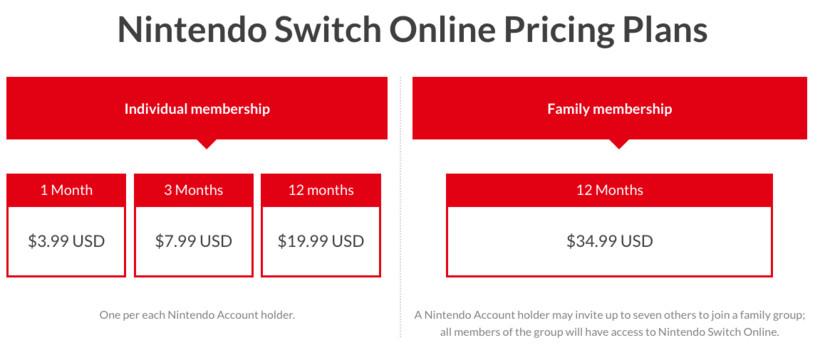 Vrutal Nintendo Revela Todos Los Detalles De Su Online De Pago