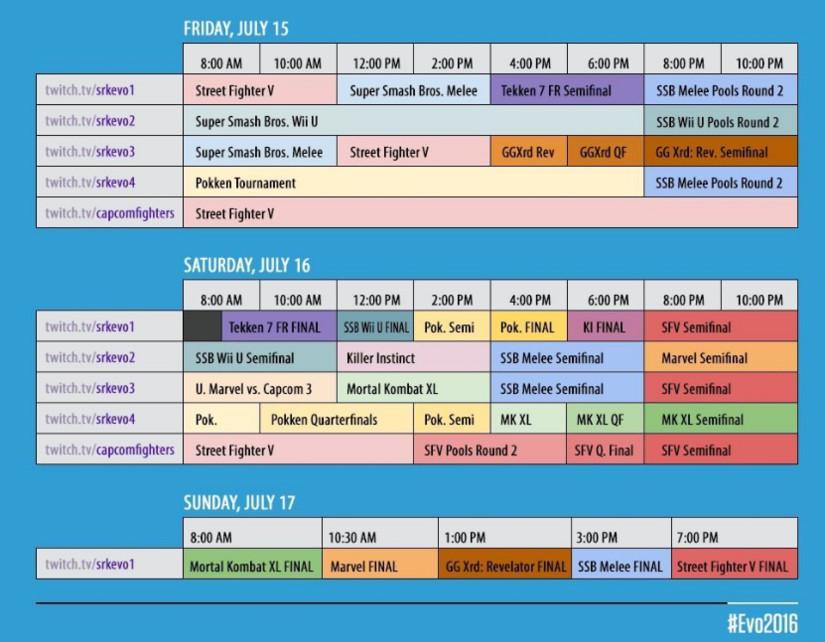 Vrutal evo 2016 horario y streaming for Evo horario oficinas